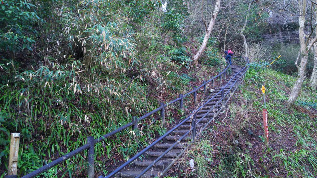 稲荷山コースのスタート地点